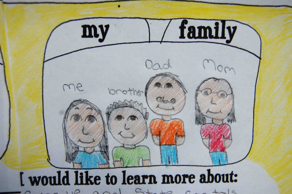 about me activity for back to school for kindergarten, first grade, second grade, back to school writing activity
