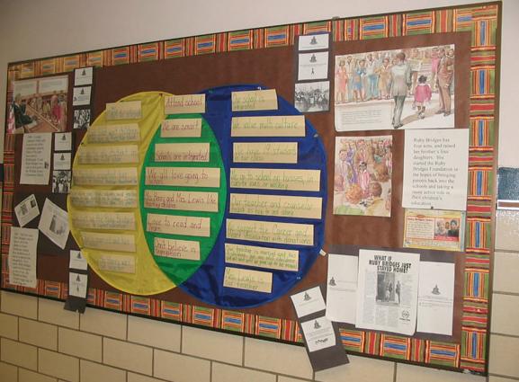 black history month bulletin board ideas