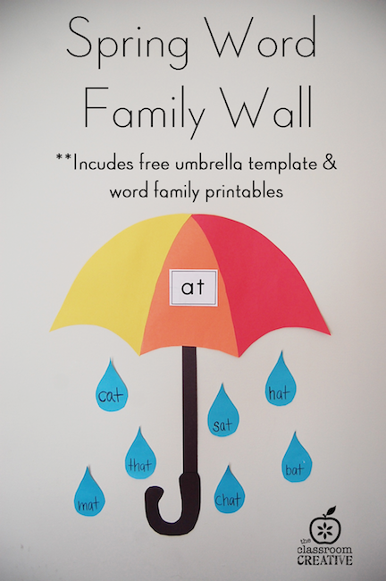 Classroom Decoration Ideas For Spring ~ Spring umbrella word family wall
