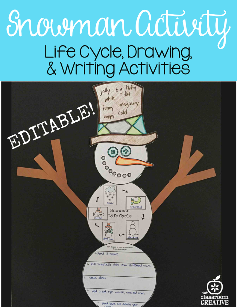 snowman activity for kindergarten, first grade, and second grade, snowman unit activities, snowman ideas
